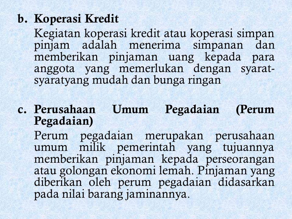 Koperasi Kredit