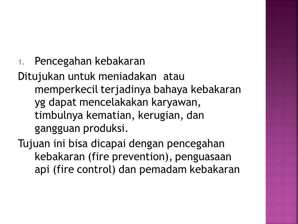 Pencegahan kebakaran
