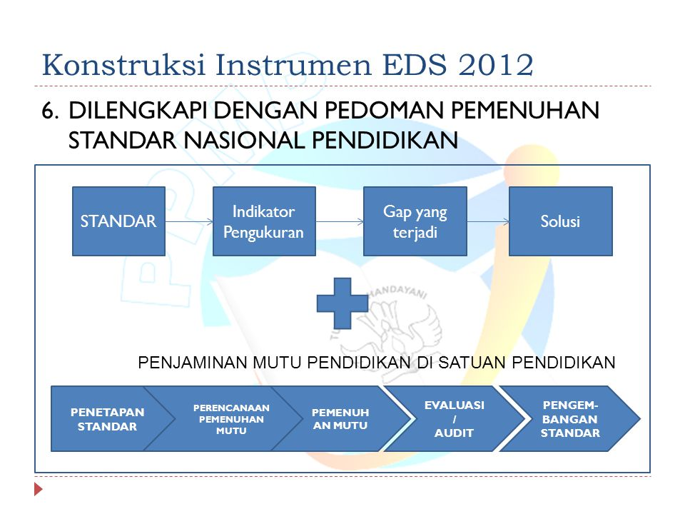 Konstruksi Instrumen EDS 2012