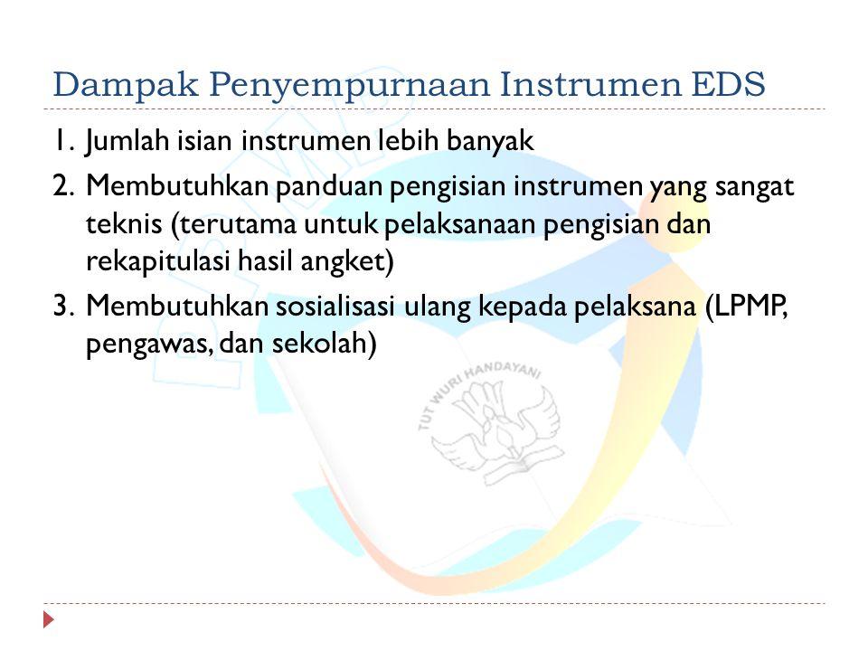 Dampak Penyempurnaan Instrumen EDS