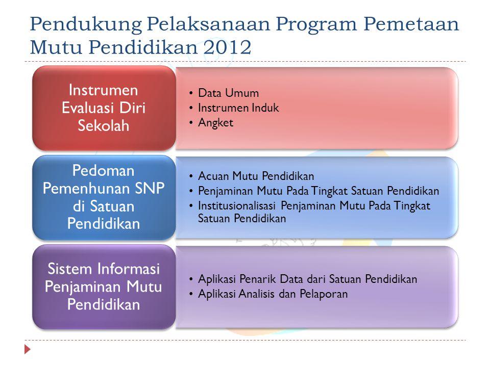 Pendukung Pelaksanaan Program Pemetaan Mutu Pendidikan 2012