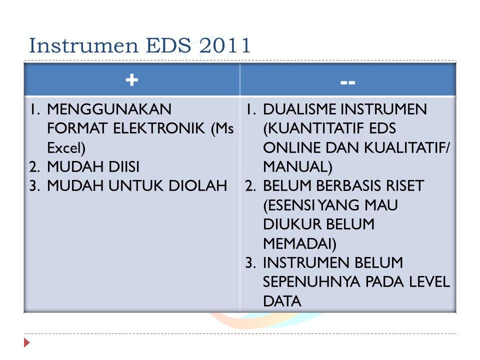 + -- Instrumen EDS 2011 MENGGUNAKAN FORMAT ELEKTRONIK (Ms Excel)