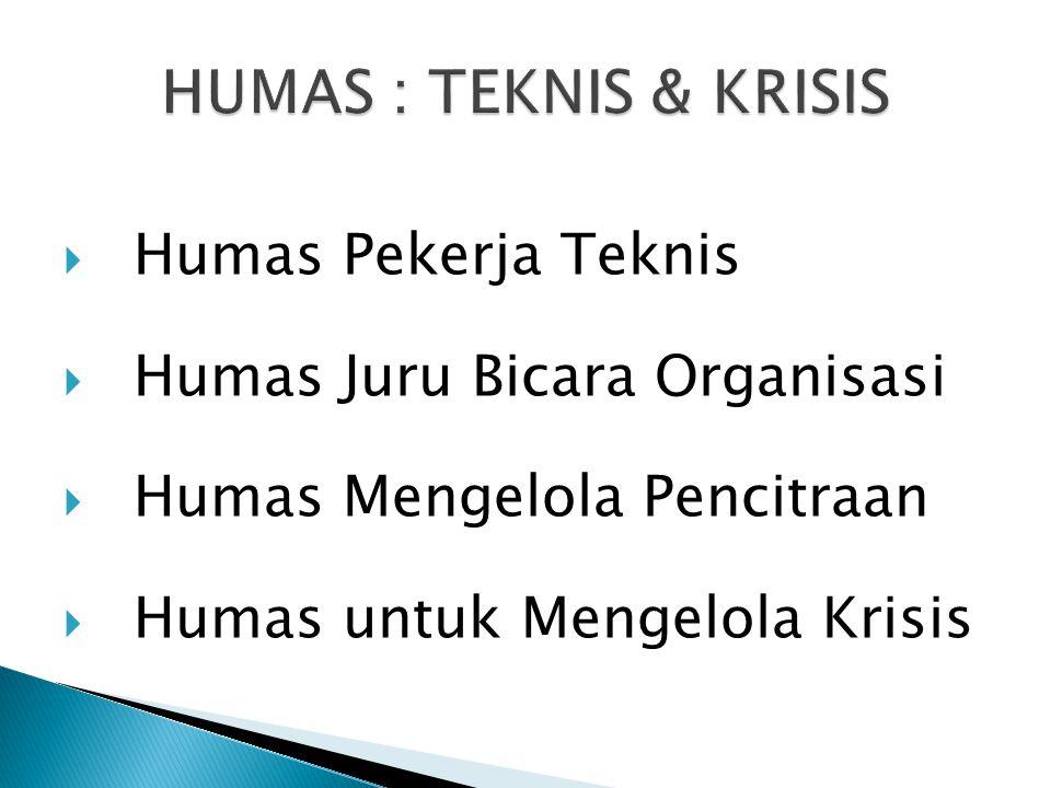 HUMAS : TEKNIS & KRISIS Humas Pekerja Teknis