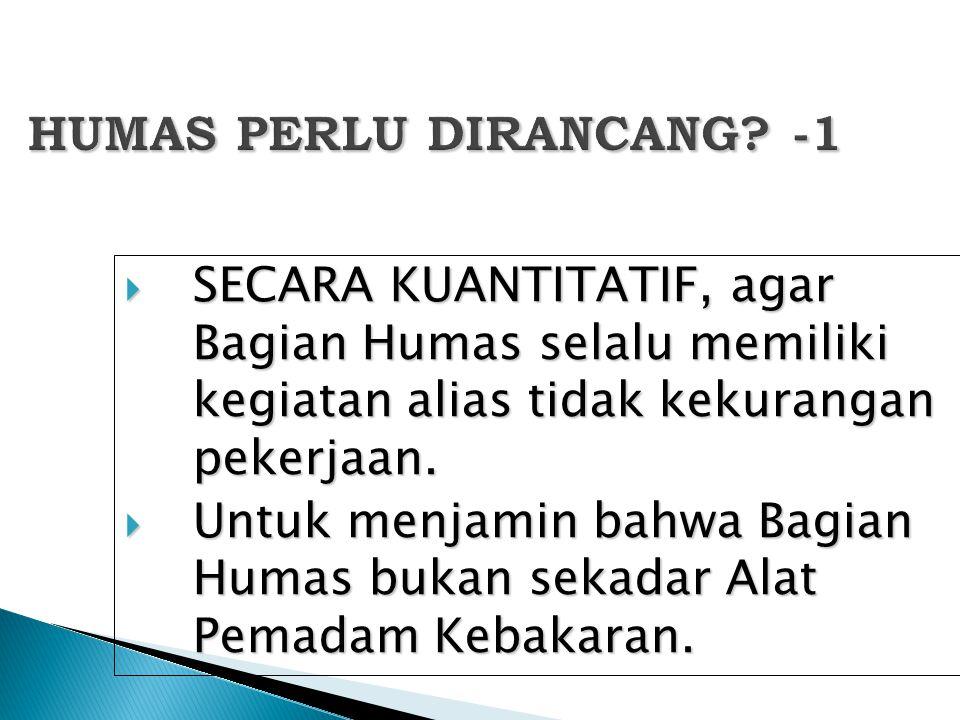 HUMAS PERLU DIRANCANG -1