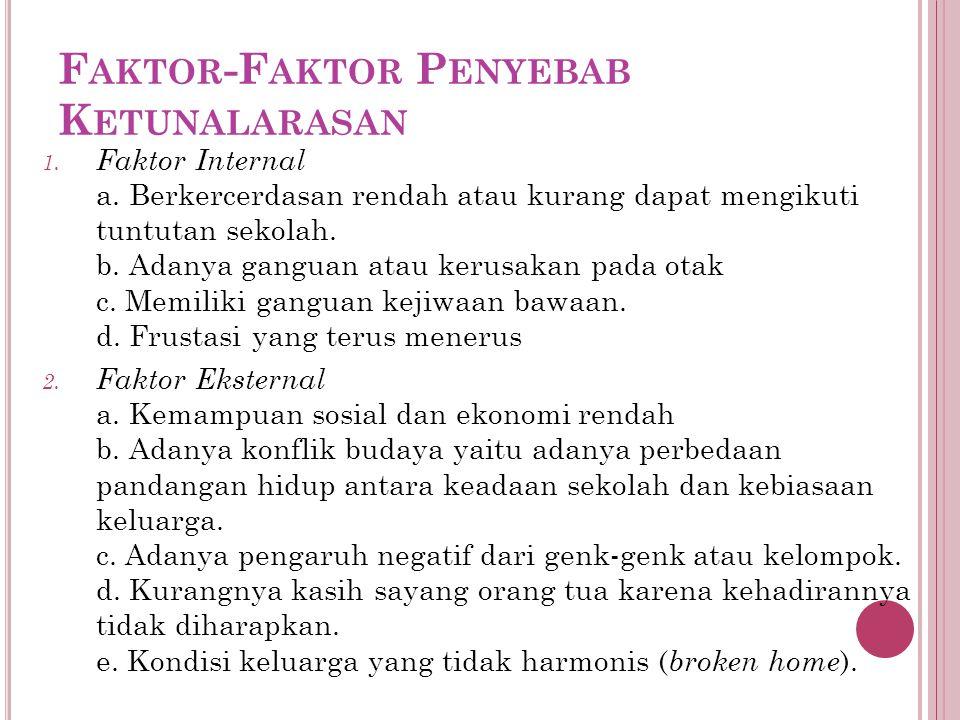 Faktor-Faktor Penyebab Ketunalarasan