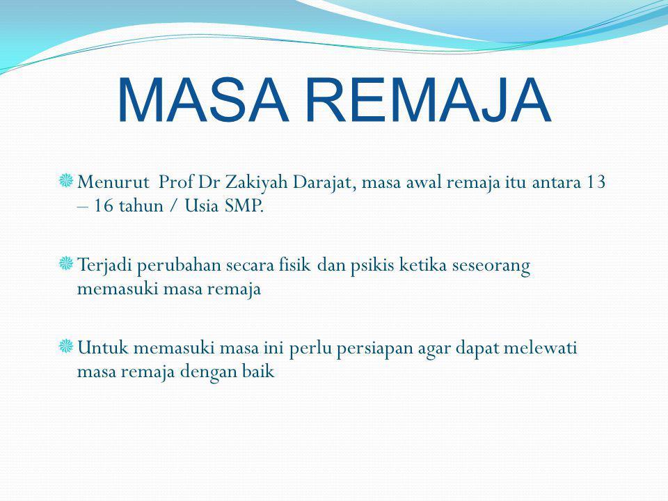 MASA REMAJA Menurut Prof Dr Zakiyah Darajat, masa awal remaja itu antara 13 – 16 tahun / Usia SMP.