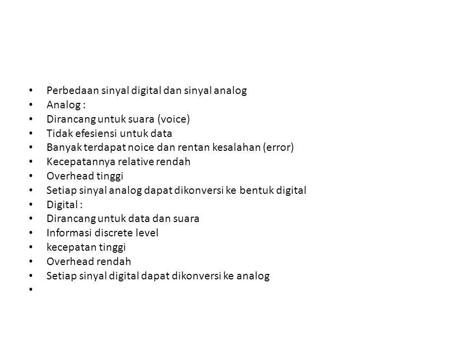 Perbedaan sinyal digital dan sinyal analog