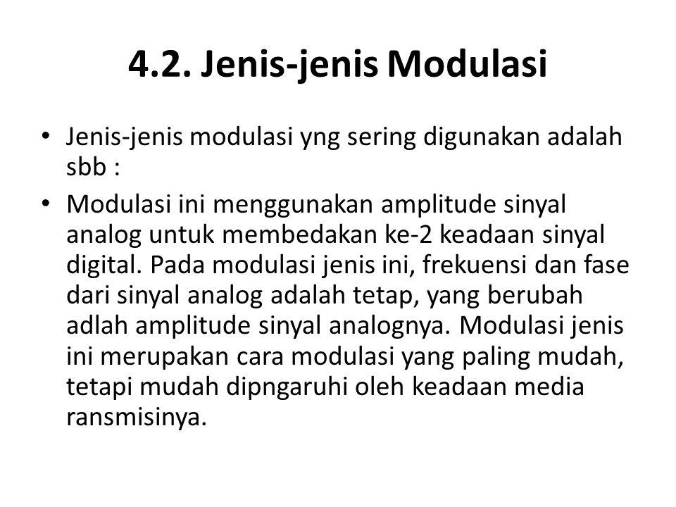 4.2. Jenis-jenis Modulasi Jenis-jenis modulasi yng sering digunakan adalah sbb :