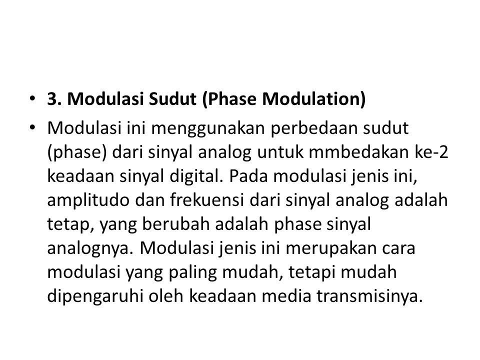 3. Modulasi Sudut (Phase Modulation)
