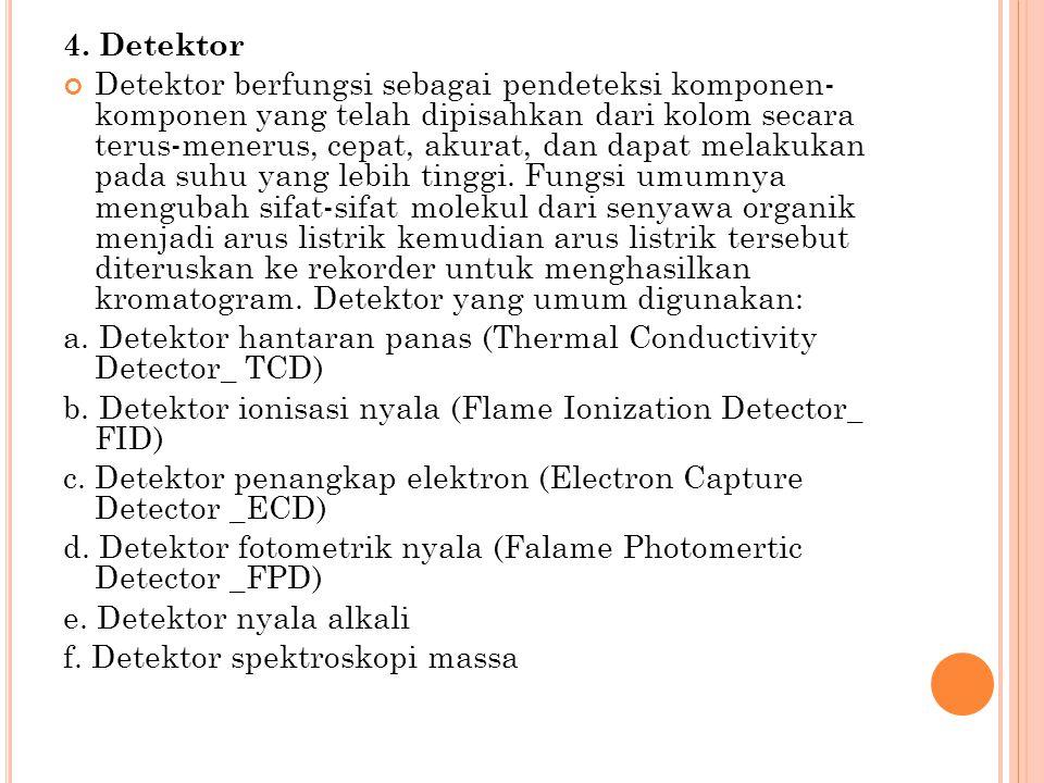 4. Detektor