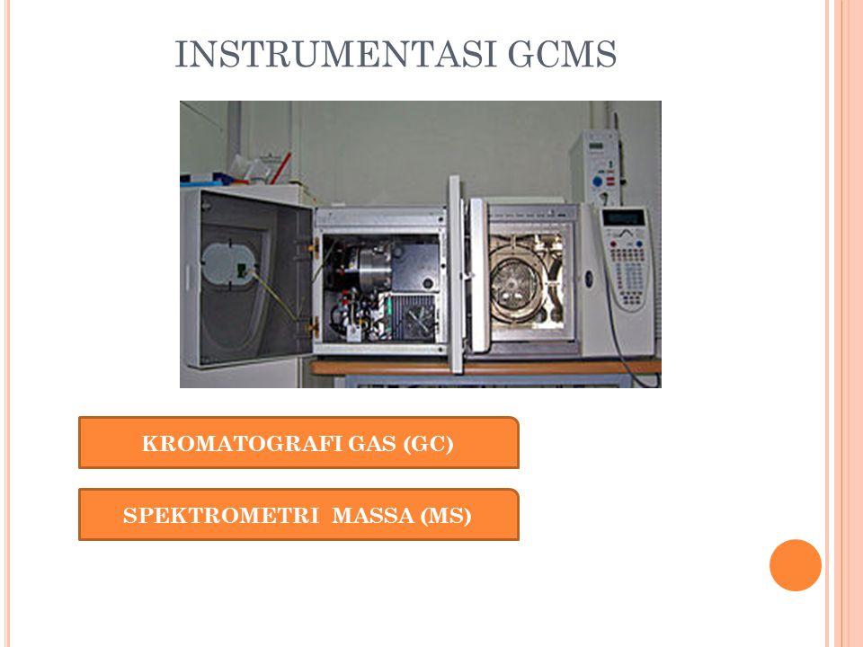 SPEKTROMETRI MASSA (MS)