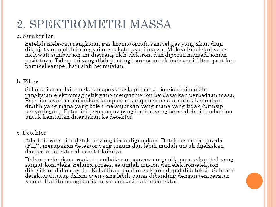 2. SPEKTROMETRI MASSA
