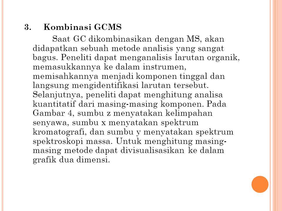3. Kombinasi GCMS