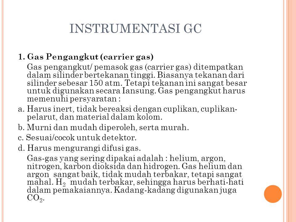 INSTRUMENTASI GC