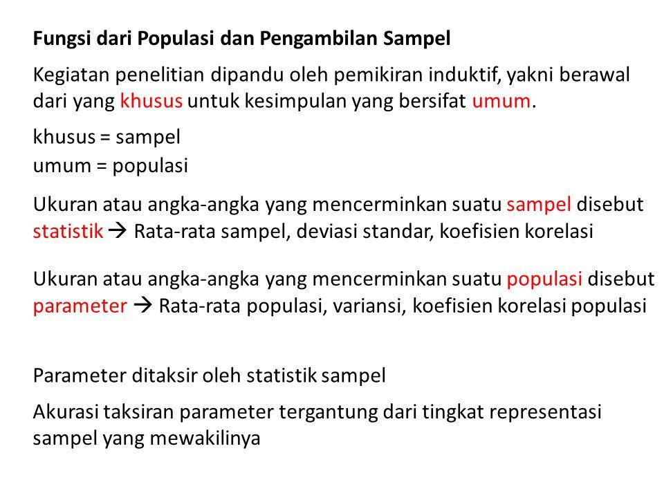 Fungsi dari Populasi dan Pengambilan Sampel