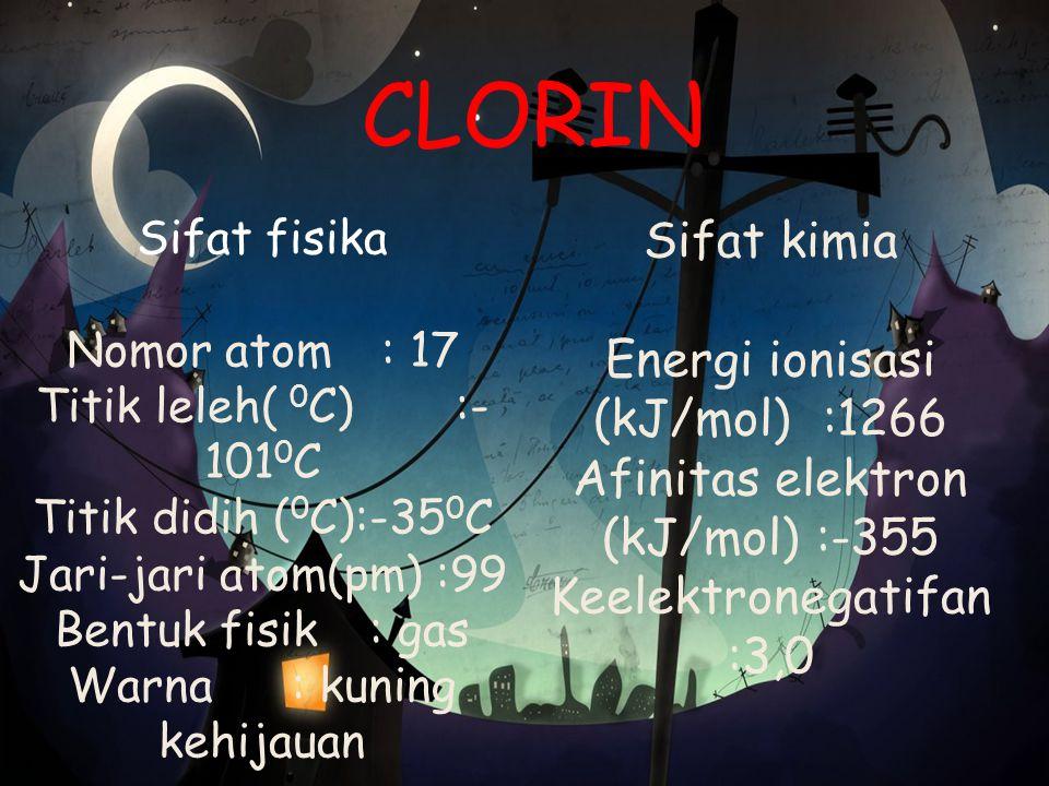 CLORIN Sifat kimia Energi ionisasi (kJ/mol) :1266