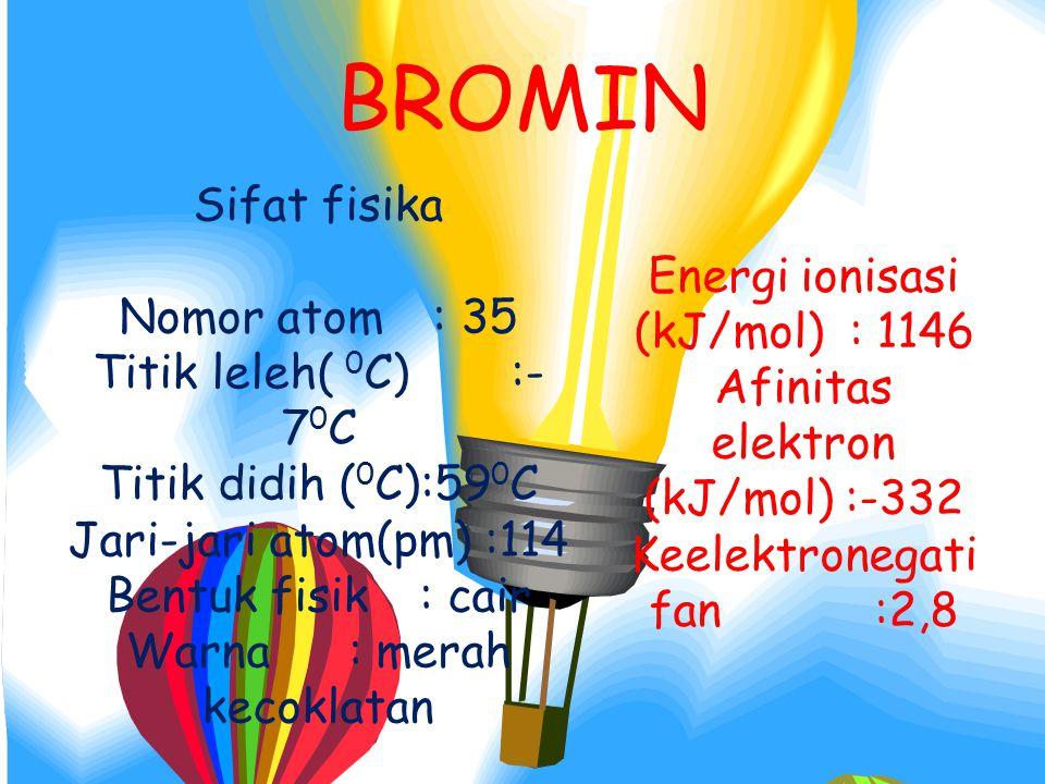 BROMIN Sifat fisika Energi ionisasi (kJ/mol) : 1146 Nomor atom : 35