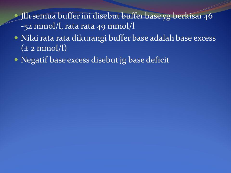 Jlh semua buffer ini disebut buffer base yg berkisar 46 -52 mmol/l, rata rata 49 mmol/l