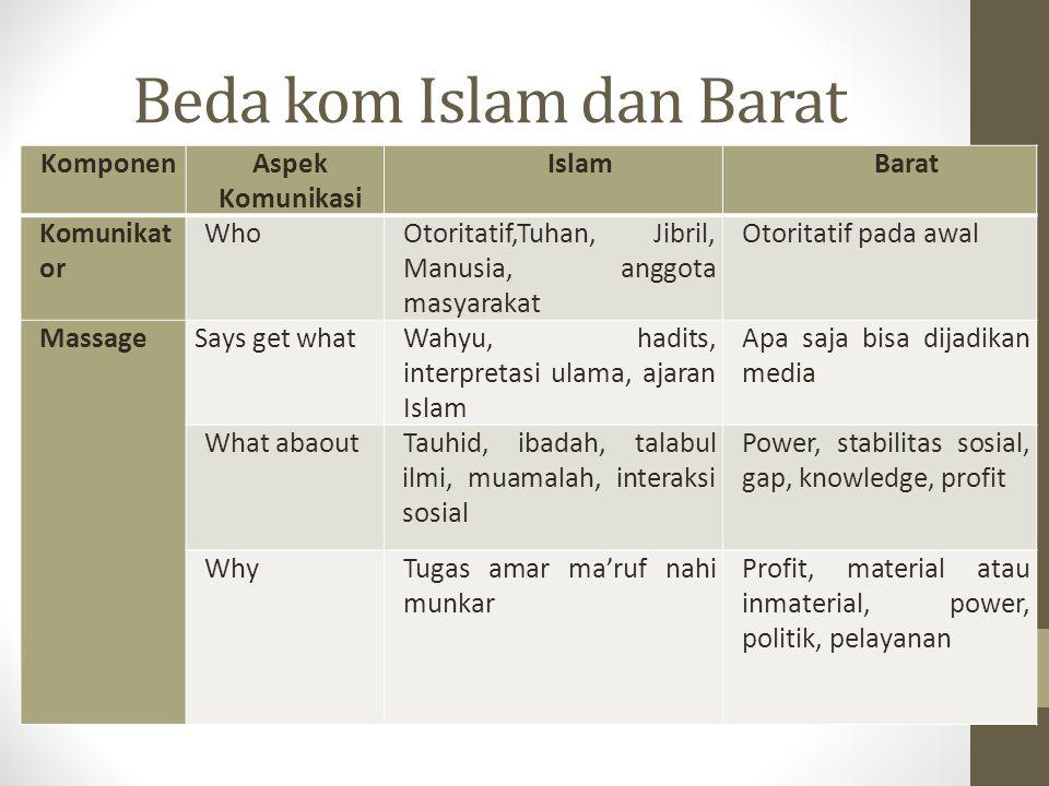 Beda kom Islam dan Barat