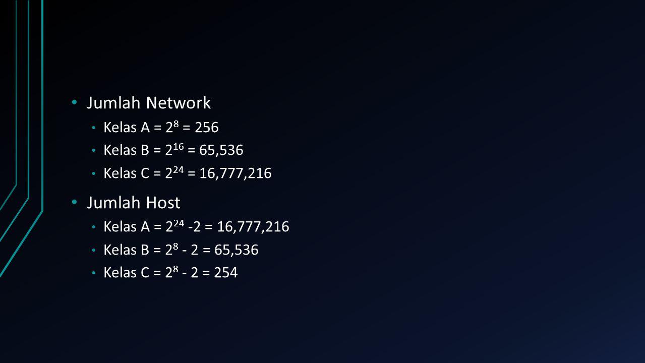 Jumlah Network Jumlah Host Kelas A = 28 = 256 Kelas B = 216 = 65,536