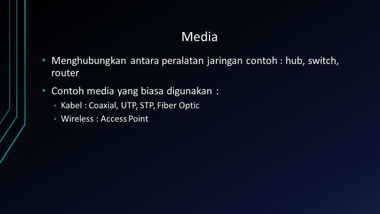 Media Menghubungkan antara peralatan jaringan contoh : hub, switch, router. Contoh media yang biasa digunakan :