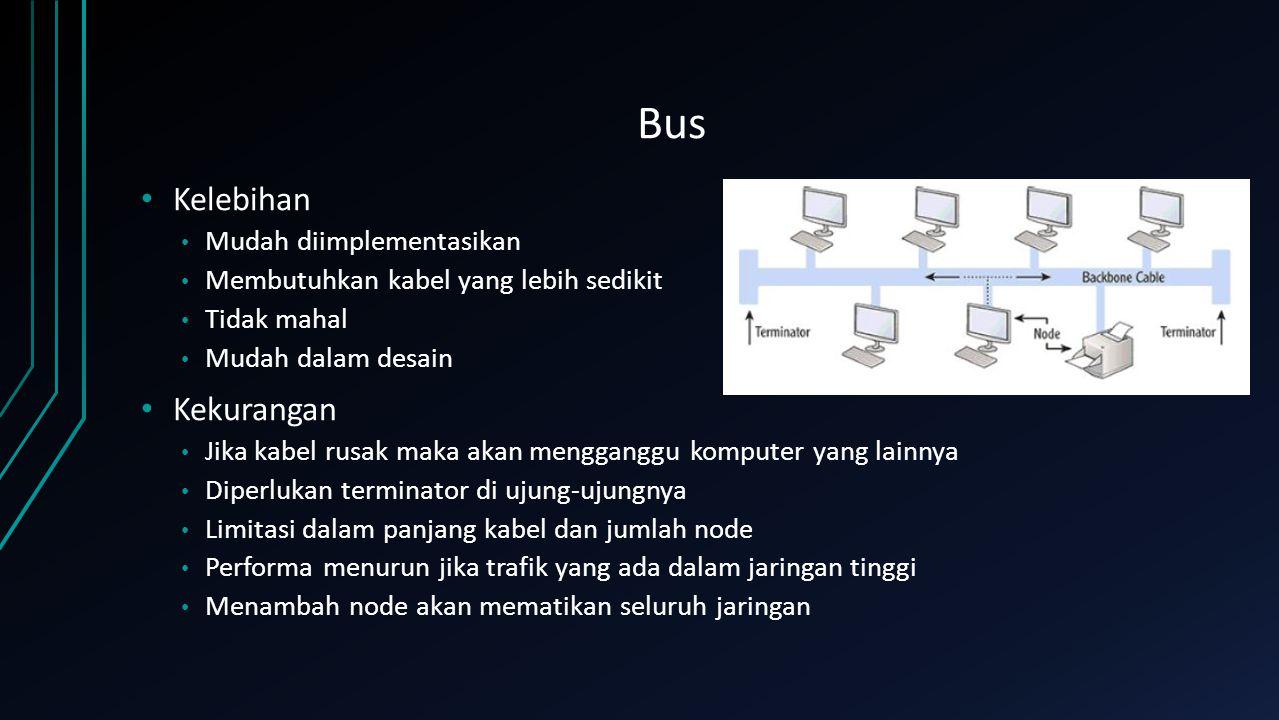 Bus Kelebihan Kekurangan Mudah diimplementasikan