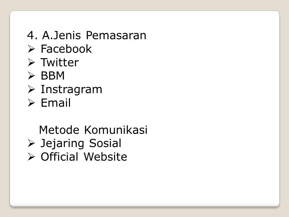 4. A.Jenis Pemasaran Facebook. Twitter. BBM. Instragram. Email. Metode Komunikasi. Jejaring Sosial.