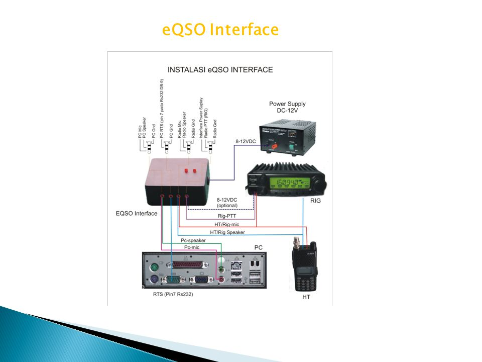 eQSO Interface