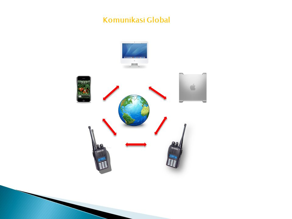 Komunikasi Global