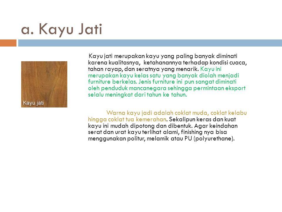a. Kayu Jati