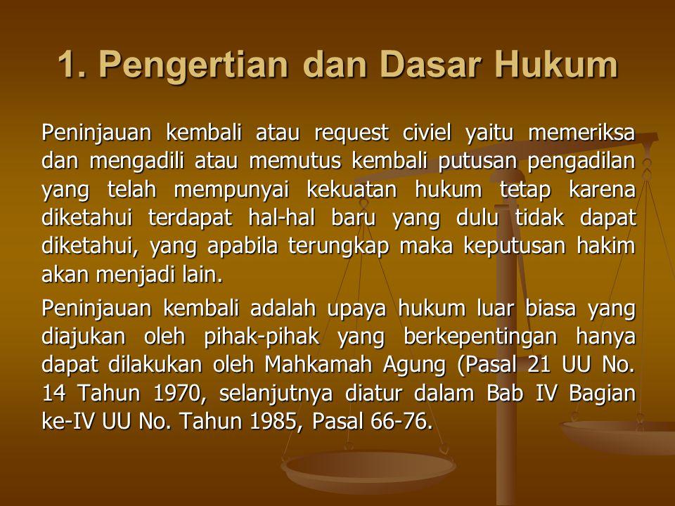 1. Pengertian dan Dasar Hukum