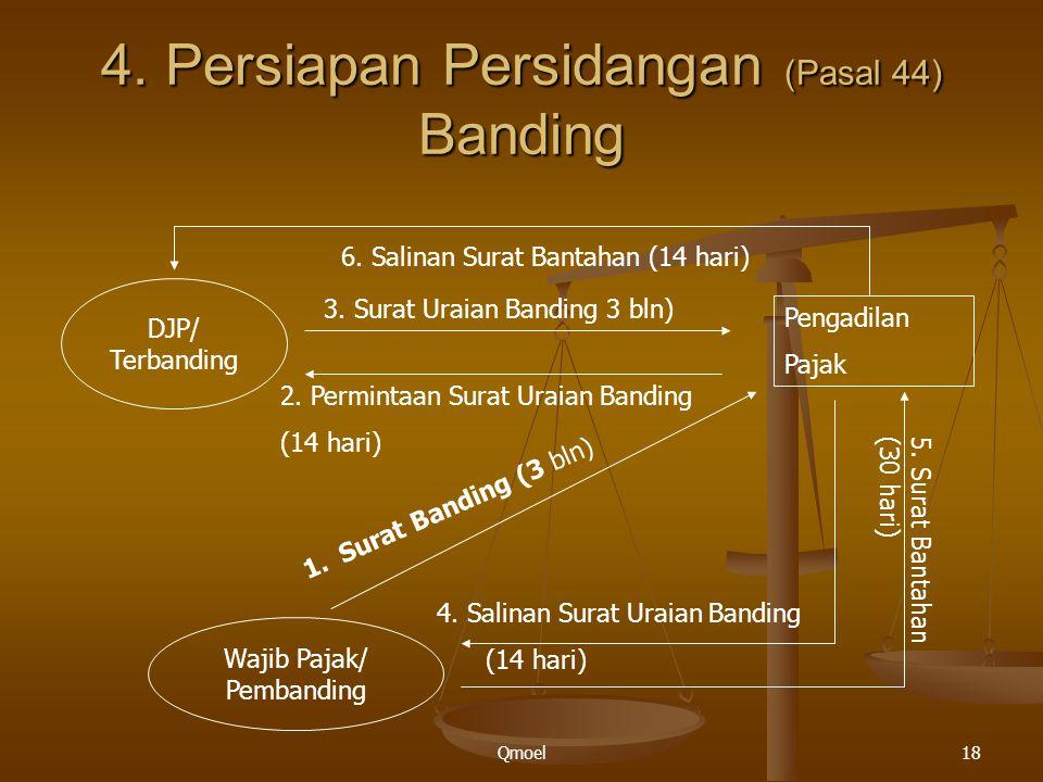 4. Persiapan Persidangan (Pasal 44) Banding