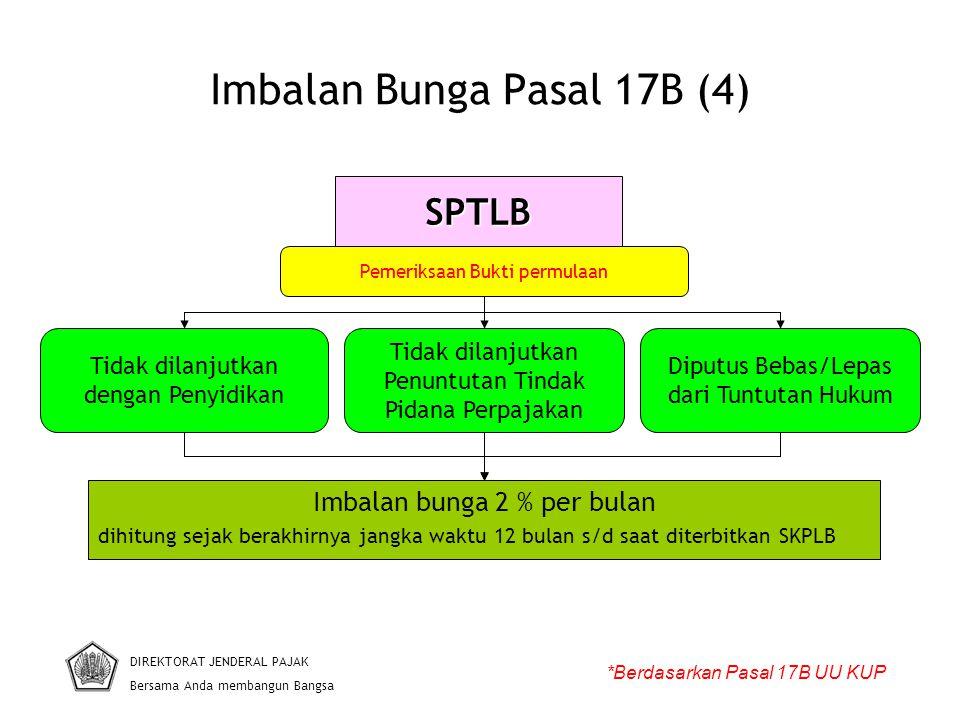 Imbalan Bunga Pasal 17B (4)