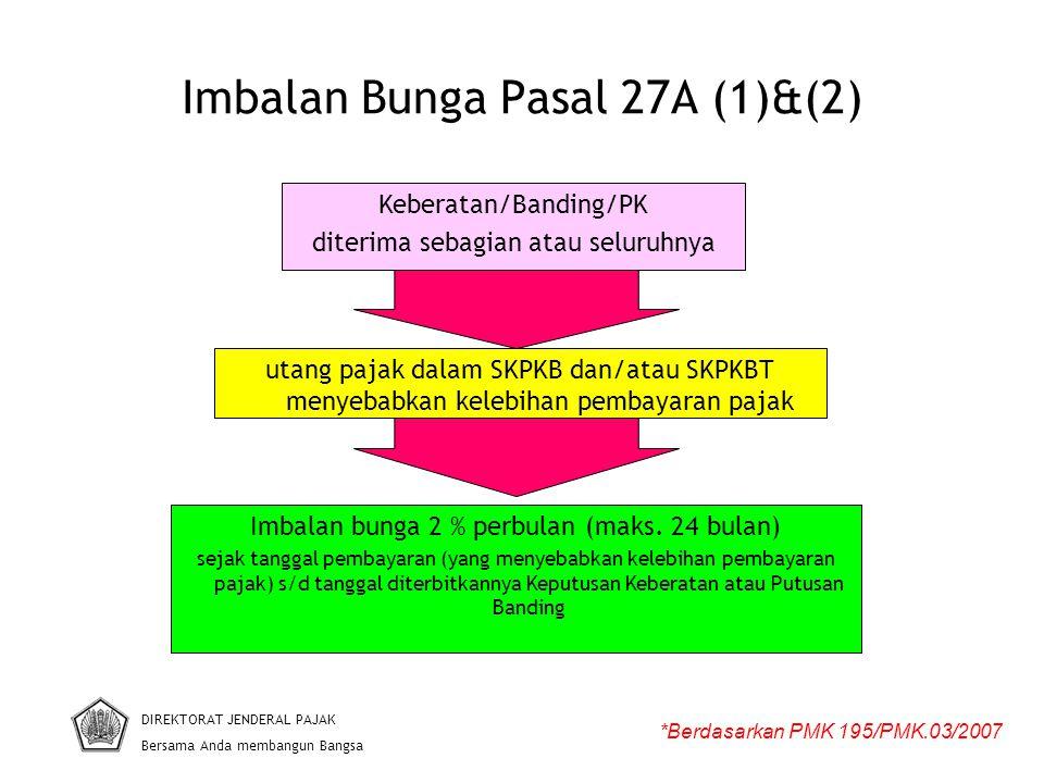 Imbalan Bunga Pasal 27A (1)&(2)