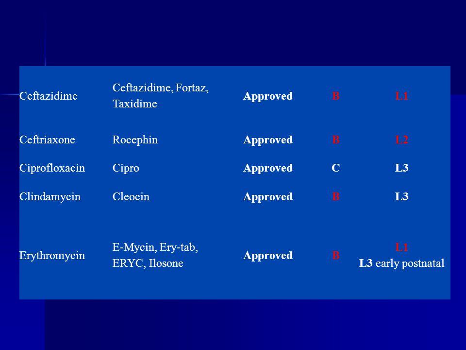 Ceftazidime Ceftazidime, Fortaz, Taxidime. Approved. B. L1. Ceftriaxone. Rocephin. L2. Ciprofloxacin.