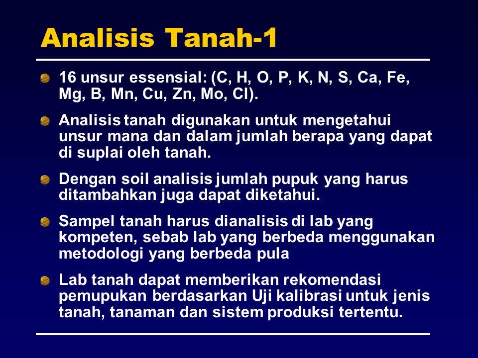 Analisis Tanah-1 16 unsur essensial: (C, H, O, P, K, N, S, Ca, Fe, Mg, B, Mn, Cu, Zn, Mo, Cl).