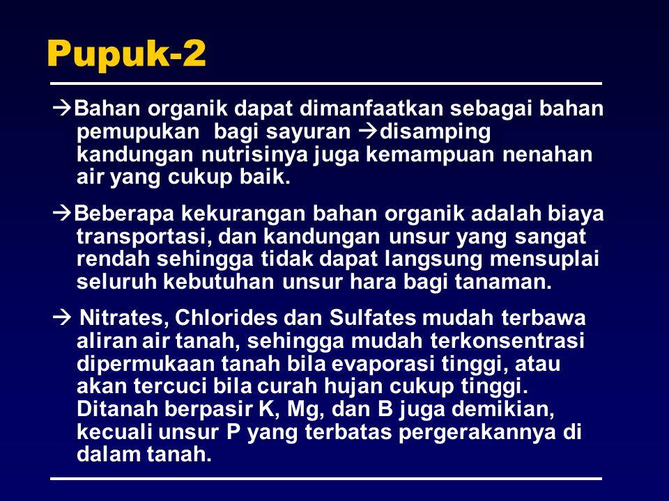 Pupuk-2