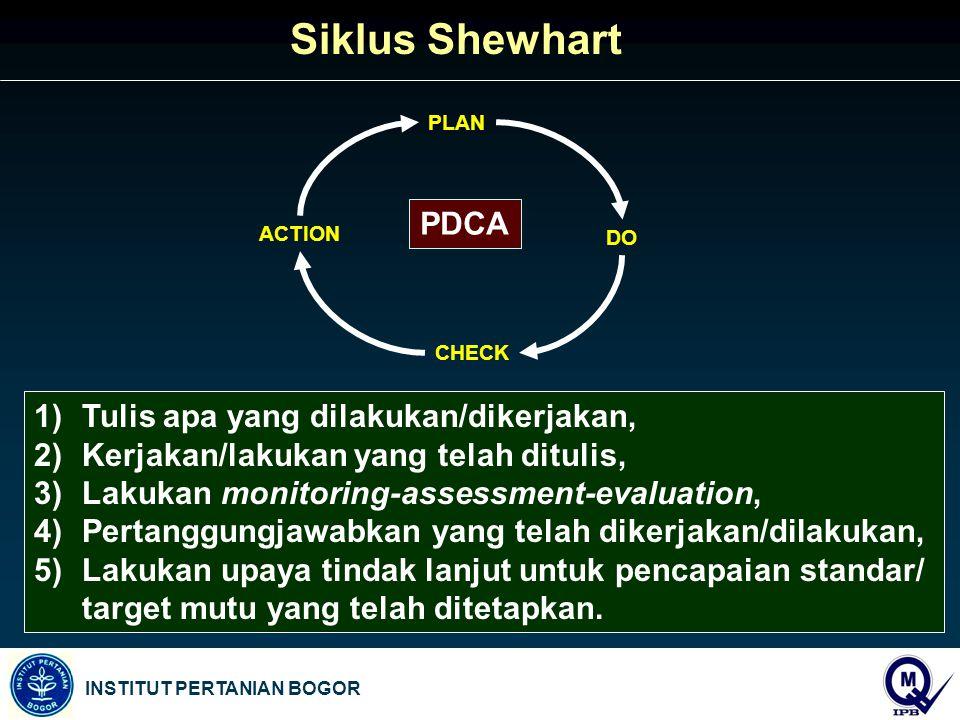 Siklus Shewhart PDCA Tulis apa yang dilakukan/dikerjakan,