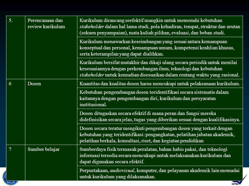 5. Perencanaan dan review kurikulum.