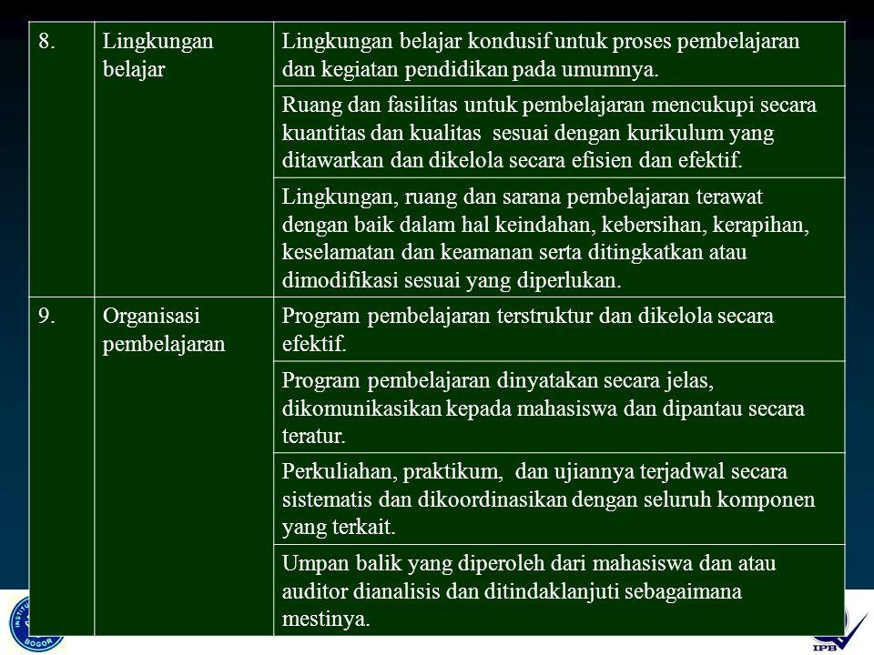 8. Lingkungan belajar. Lingkungan belajar kondusif untuk proses pembelajaran dan kegiatan pendidikan pada umumnya.