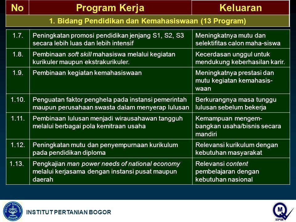 1. Bidang Pendidikan dan Kemahasiswaan (13 Program)