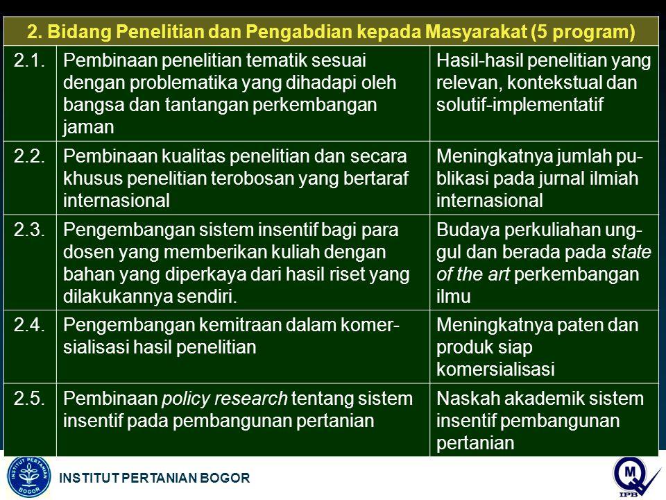 2. Bidang Penelitian dan Pengabdian kepada Masyarakat (5 program)