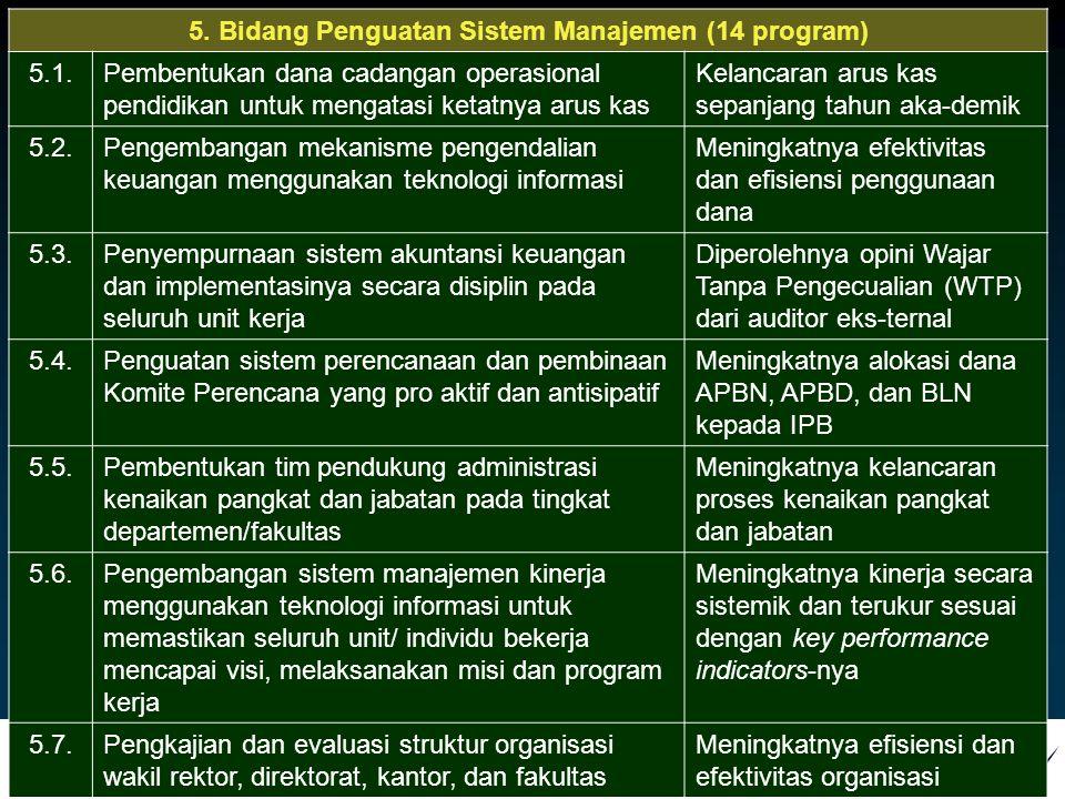 5. Bidang Penguatan Sistem Manajemen (14 program)