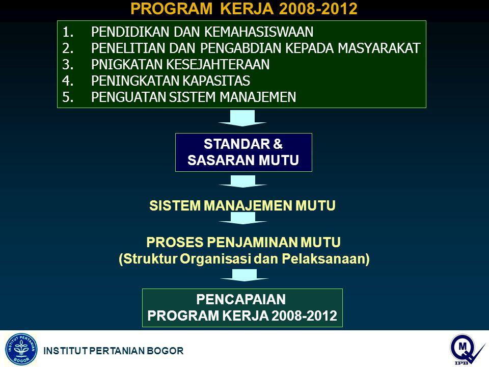 PROSES PENJAMINAN MUTU (Struktur Organisasi dan Pelaksanaan)