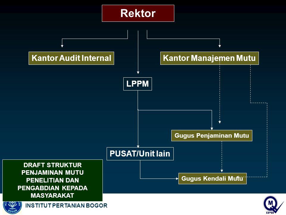 Rektor Kantor Audit Internal Kantor Manajemen Mutu LPPM