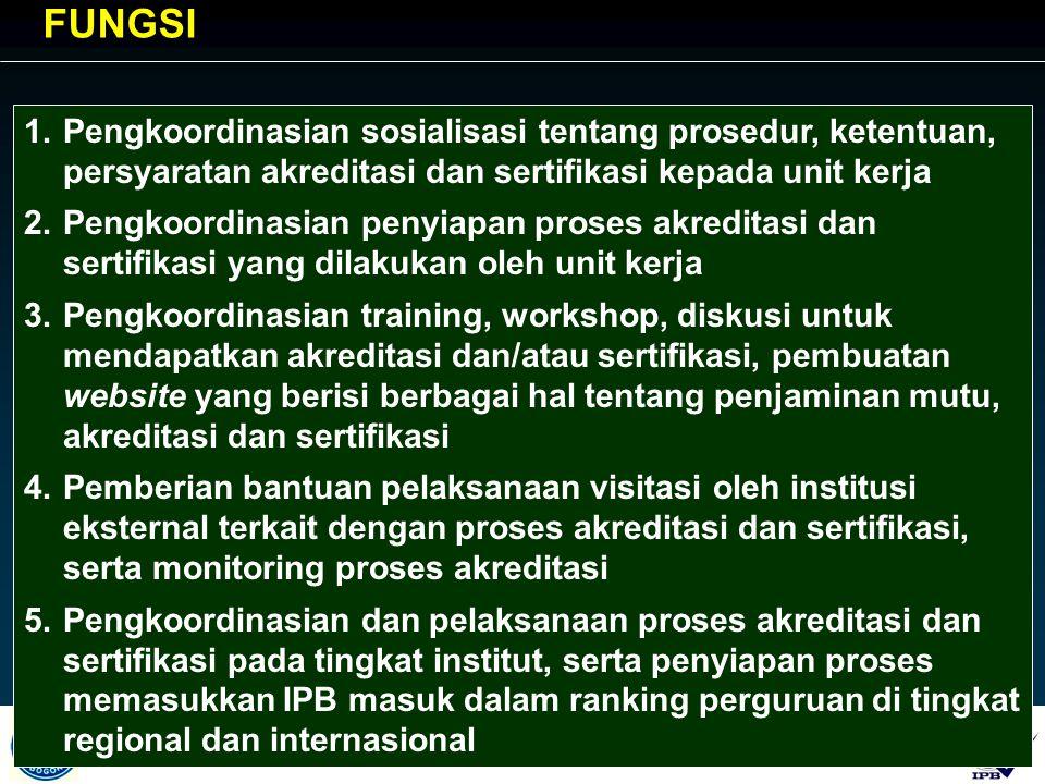FUNGSI Pengkoordinasian sosialisasi tentang prosedur, ketentuan, persyaratan akreditasi dan sertifikasi kepada unit kerja.