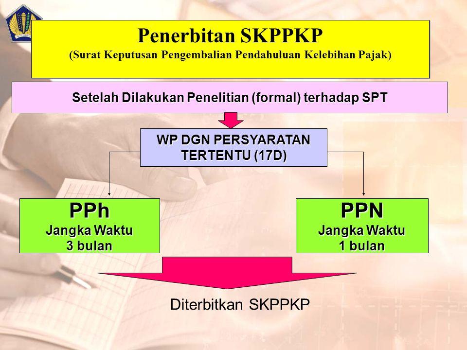 Setelah Dilakukan Penelitian (formal) terhadap SPT