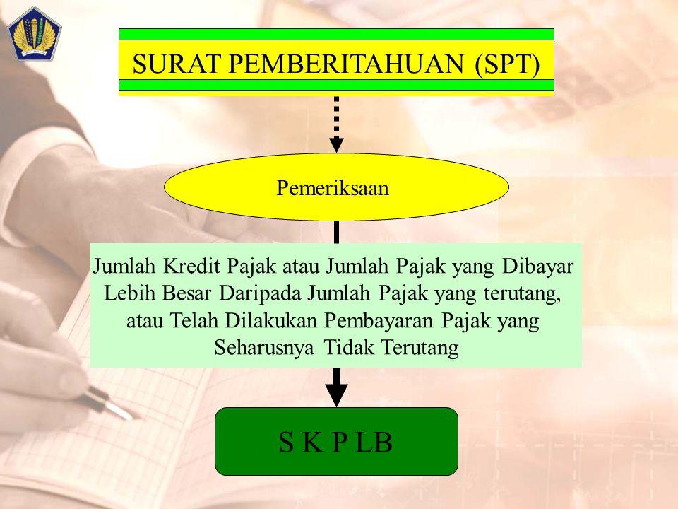 S K P LB SURAT PEMBERITAHUAN (SPT) Pemeriksaan