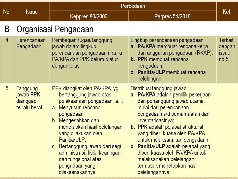 B Organisasi Pengadaan No. Issue Perbedaan Ket. Keppres 80/2003