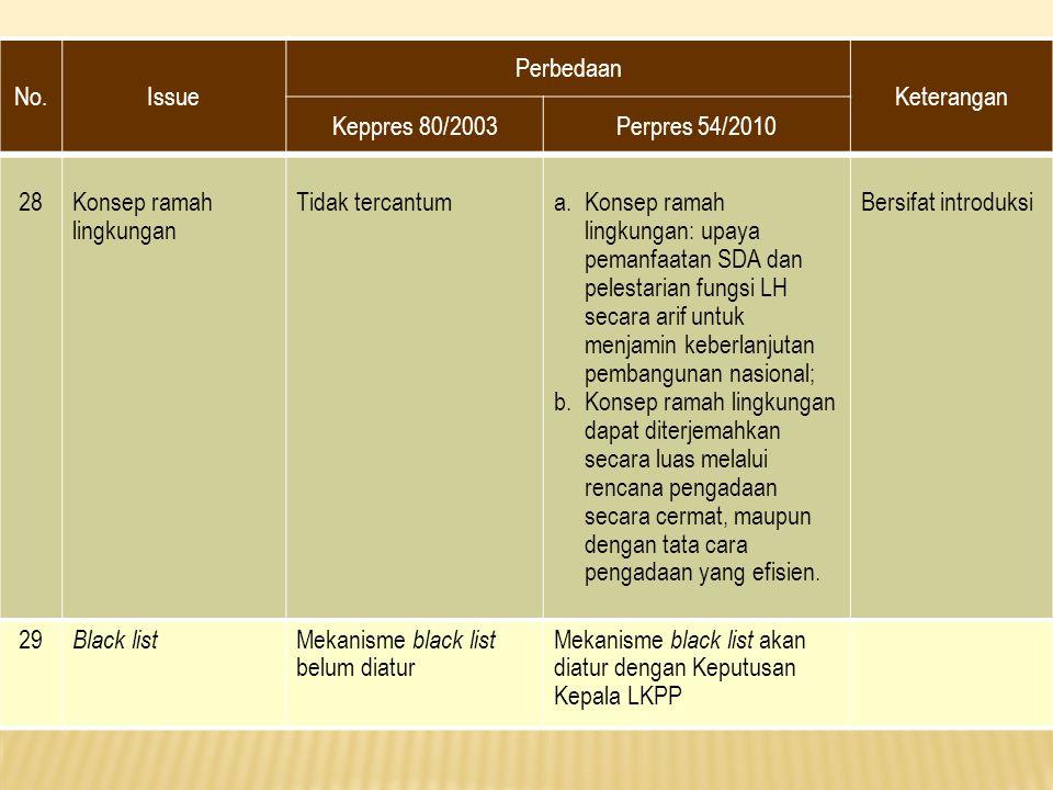 No. Issue. Perbedaan. Keterangan. Keppres 80/2003. Perpres 54/2010. 28. Konsep ramah lingkungan.